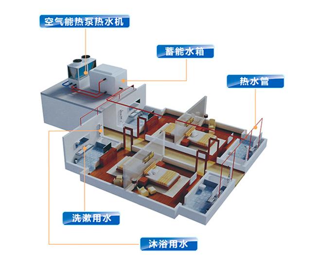 热泵电路图图解
