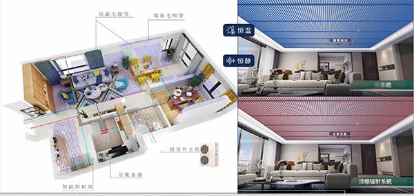 五恒舒适空调系统
